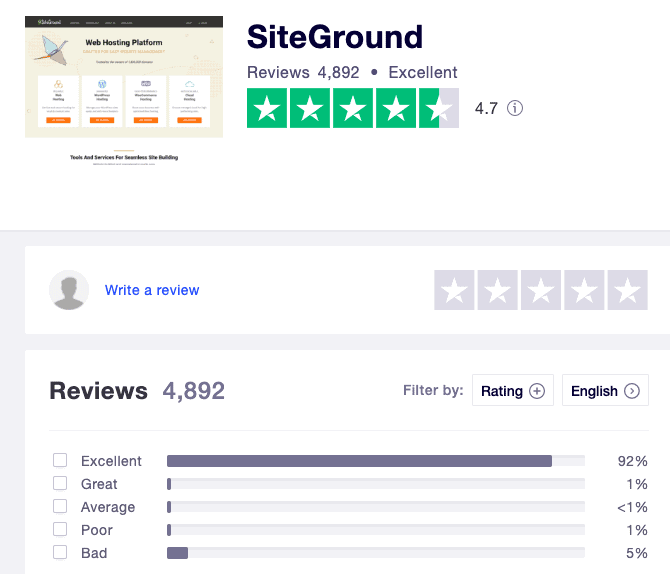 trustpilot ratings of siteground hosting