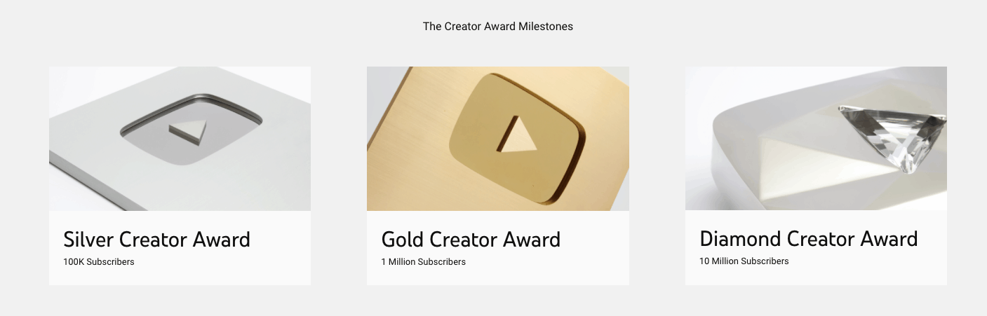 Youtube creator milestone rewards, creator awards